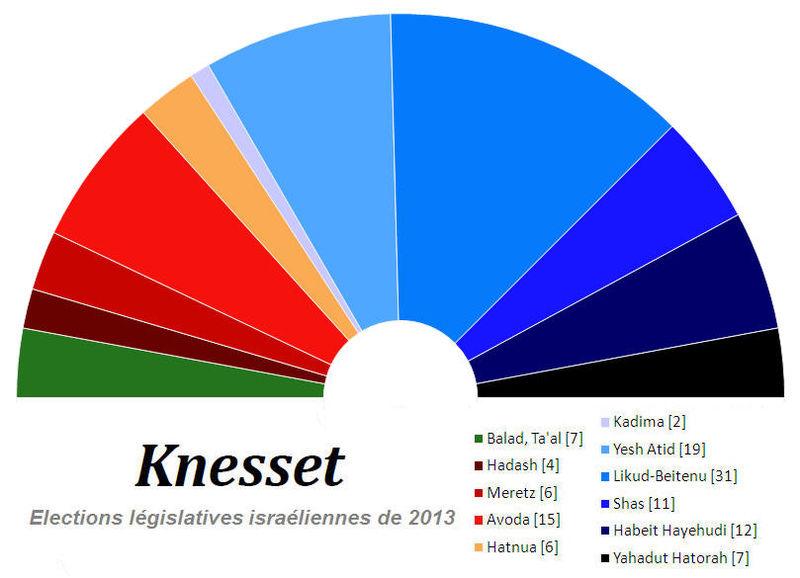 Knesset_2013